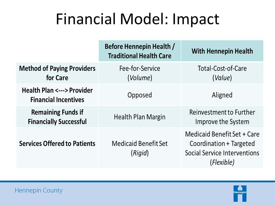 Financial Model: Impact