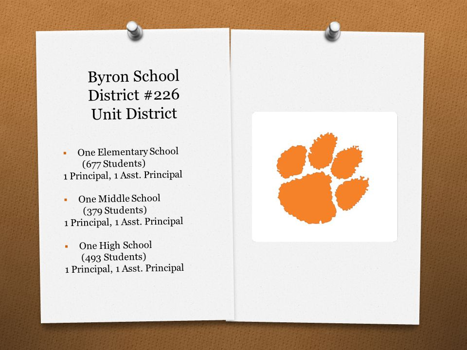 Byron School District #226 Unit District  One Elementary School (677 Students) 1 Principal, 1 Asst. Principal  One Middle School (379 Students) 1 Pr