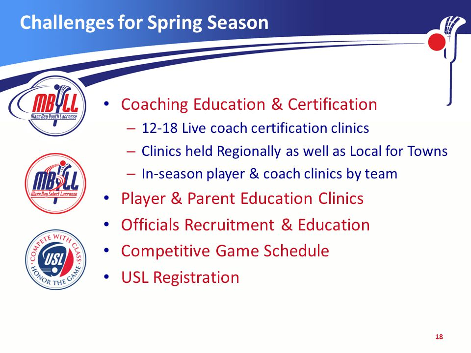 Challenges for Spring Season Coaching Education & Certification – 12-18 Live coach certification clinics – Clinics held Regionally as well as Local for Towns – In-season player & coach clinics by team Player & Parent Education Clinics Officials Recruitment & Education Competitive Game Schedule USL Registration 18