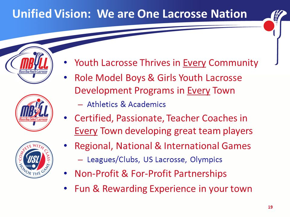 Unified Vision: We are One Lacrosse Nation Youth Lacrosse Thrives in Every Community Role Model Boys & Girls Youth Lacrosse Development Programs in Every Town – Athletics & Academics Certified, Passionate, Teacher Coaches in Every Town developing great team players Regional, National & International Games – Leagues/Clubs, US Lacrosse, Olympics Non-Profit & For-Profit Partnerships Fun & Rewarding Experience in your town 19