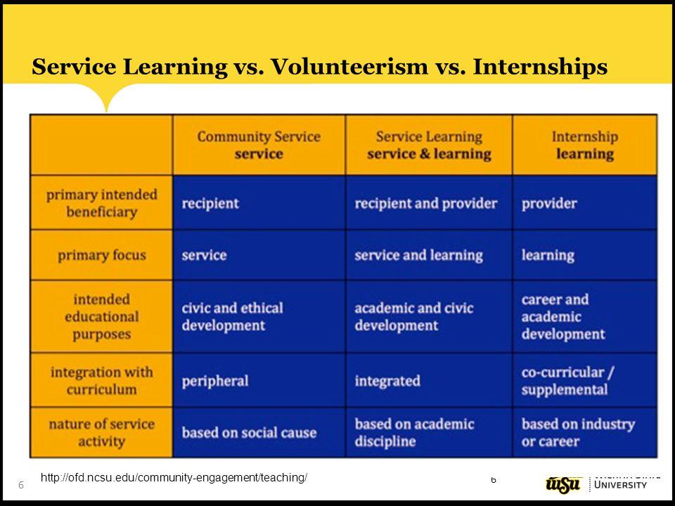 6 Service Learning vs. Volunteerism vs. Internships 6 http://ofd.ncsu.edu/community-engagement/teaching/