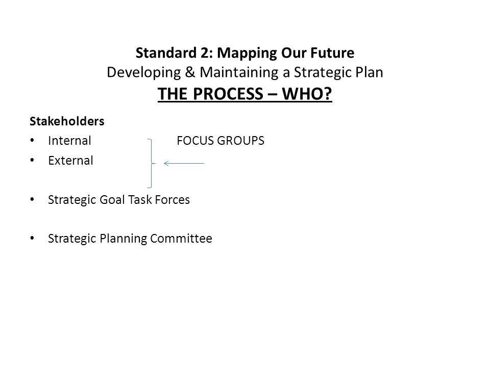 Standard 2: Mapping Our Future Developing & Maintaining a Strategic Plan THE PROCESS – WHO.