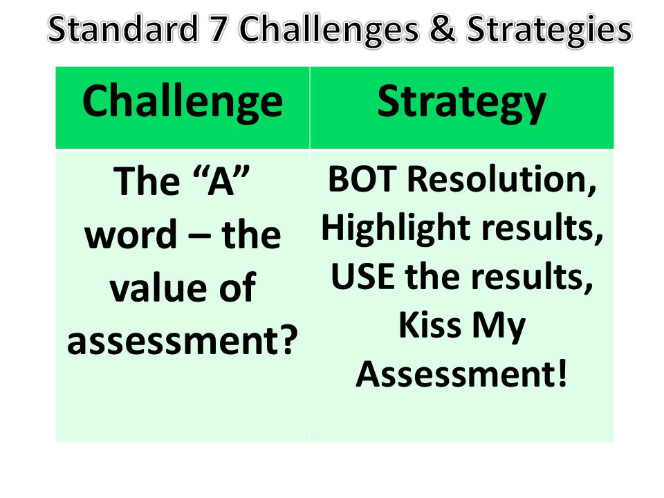 ChallengeStrategy The A word – the value of assessment.
