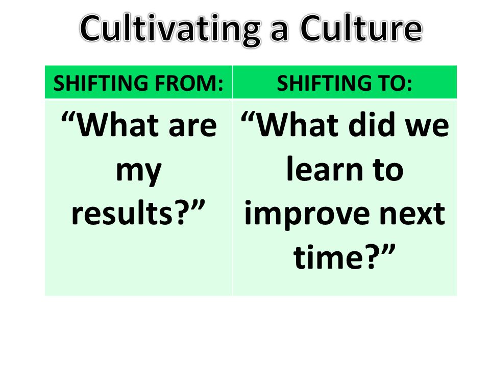 SHIFTING FROM:SHIFTING TO: What are my results What did we learn to improve next time