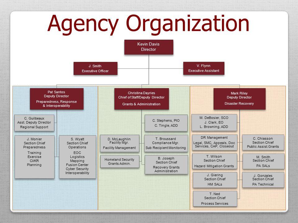 Kevin Davis Director Pat Santos Deputy Director Preparedness, Response & Interoperability J.