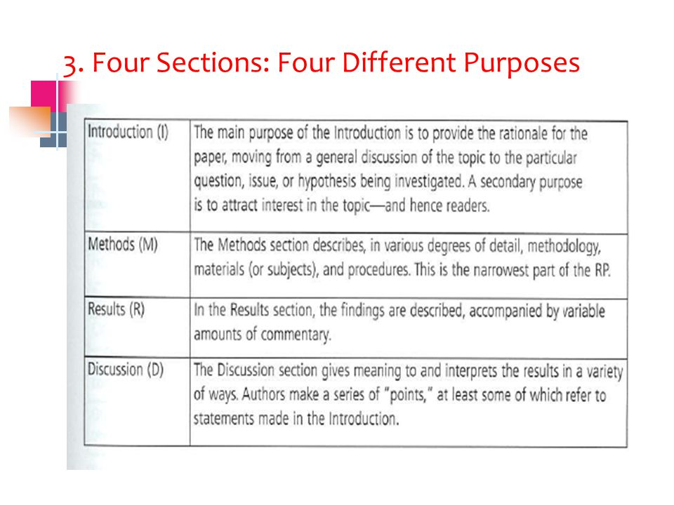 3. Four Sections: Four Different Purposes