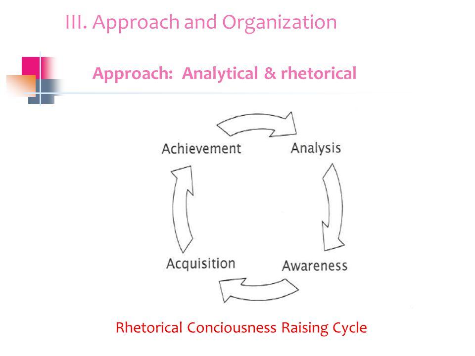 III. Approach and Organization Approach: Analytical & rhetorical Rhetorical Conciousness Raising Cycle