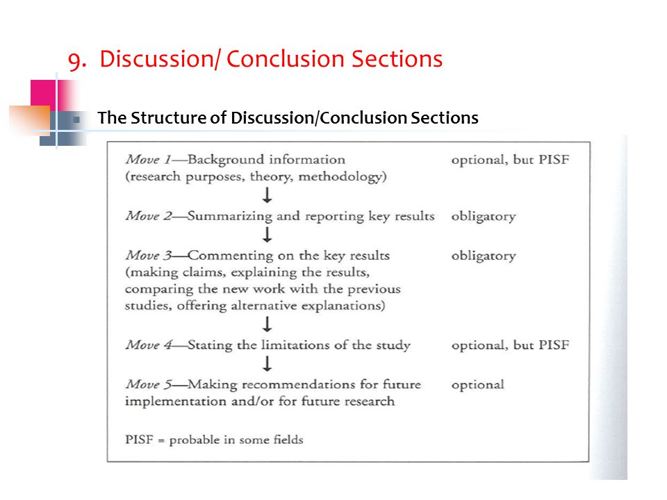 9. Discussion/ Conclusion Sections The Structure of Discussion/Conclusion Sections