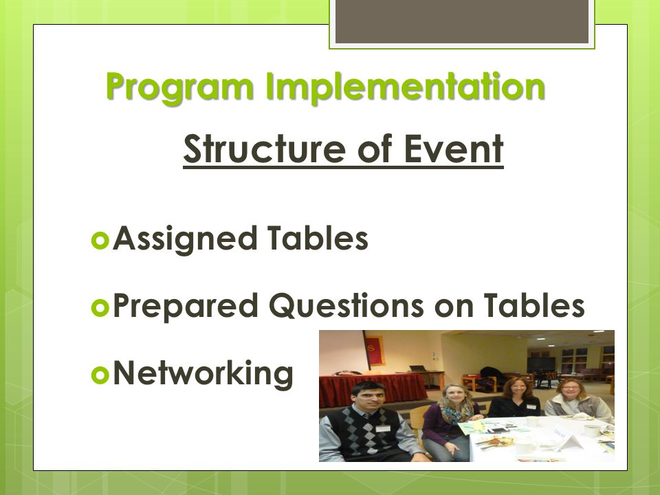 Program Implementation Structure of Event  Assigned Tables  Prepared Questions on Tables  Networking