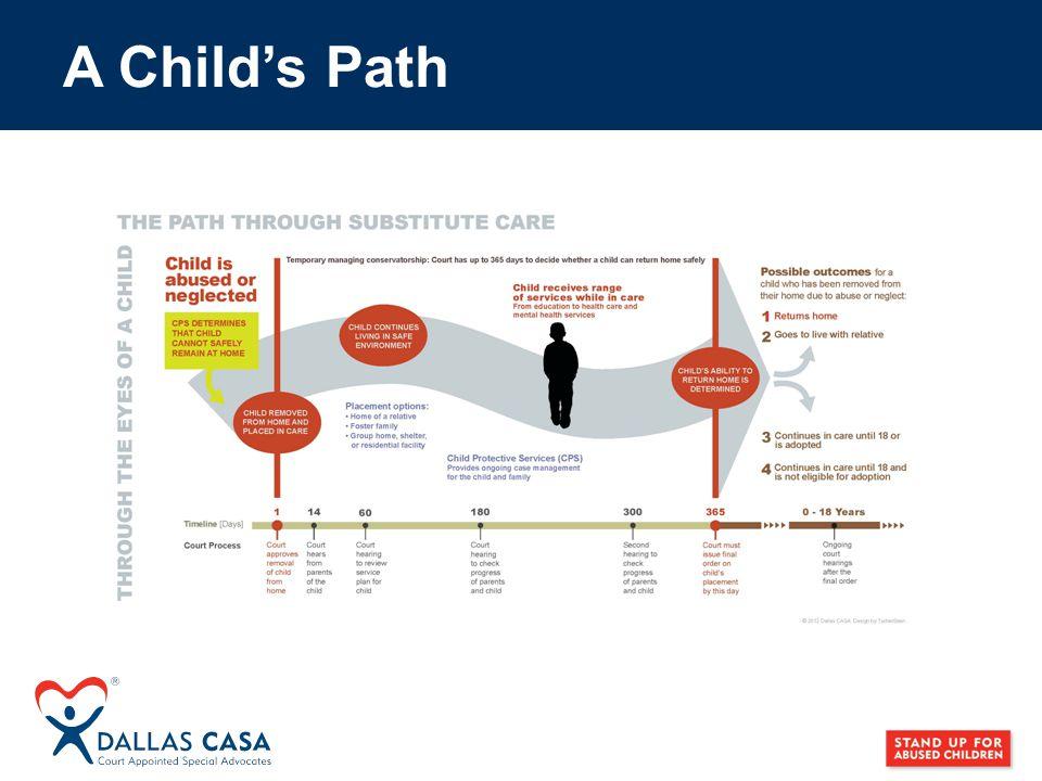 A Child's Path