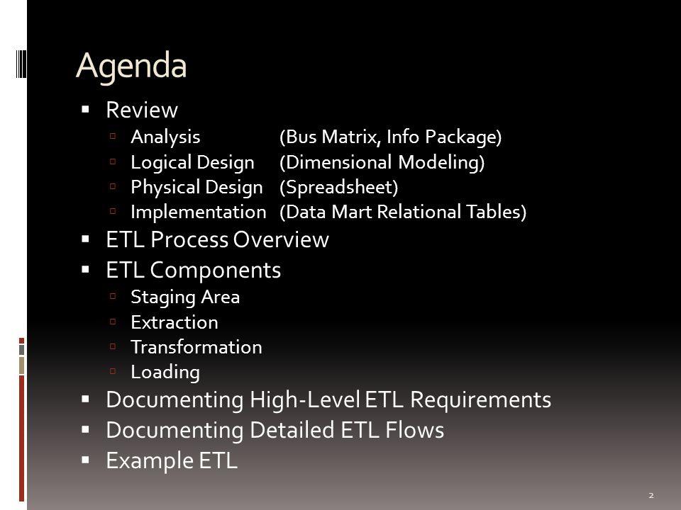 Agenda  Review  Analysis (Bus Matrix, Info Package)  Logical Design(Dimensional Modeling)  Physical Design(Spreadsheet)  Implementation(Data Mart