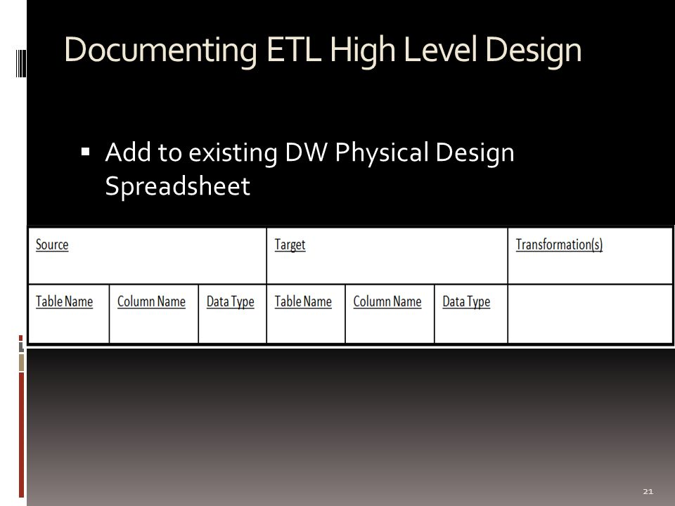 Documenting ETL High Level Design  Add to existing DW Physical Design Spreadsheet 21