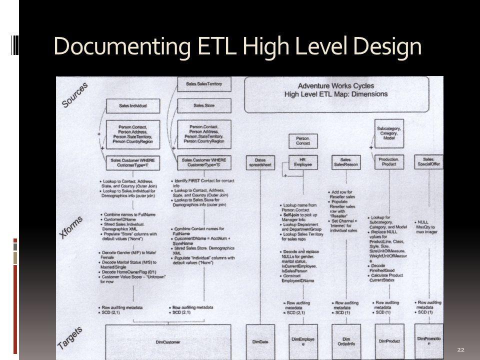 Documenting ETL High Level Design 22