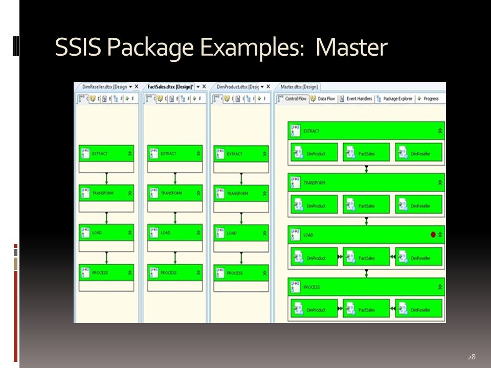 SSIS Package Examples: Master 28