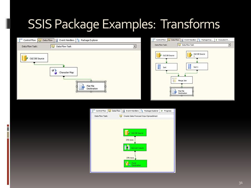SSIS Package Examples: Transforms 31