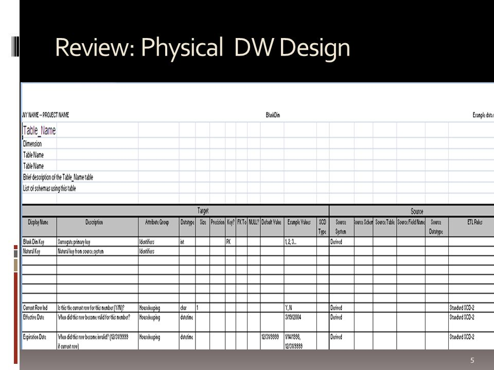 Review: Physical DW Design 5