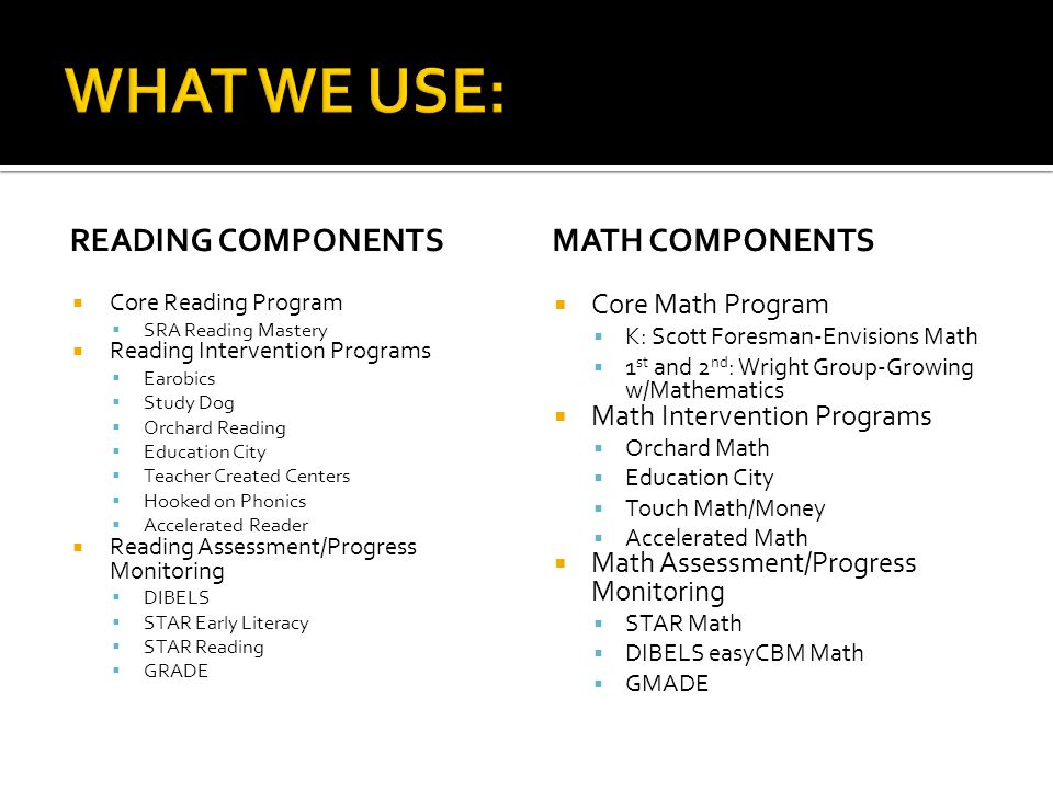 READING COMPONENTS  Core Reading Program  SRA Reading Mastery  Reading Intervention Programs  Earobics  Study Dog  Orchard Reading  Education City  Teacher Created Centers  Hooked on Phonics  Accelerated Reader  Reading Assessment/Progress Monitoring  DIBELS  STAR Early Literacy  STAR Reading  GRADE MATH COMPONENTS  Core Math Program  K: Scott Foresman-Envisions Math  1 st and 2 nd : Wright Group-Growing w/Mathematics  Math Intervention Programs  Orchard Math  Education City  Touch Math/Money  Accelerated Math  Math Assessment/Progress Monitoring  STAR Math  DIBELS easyCBM Math  GMADE
