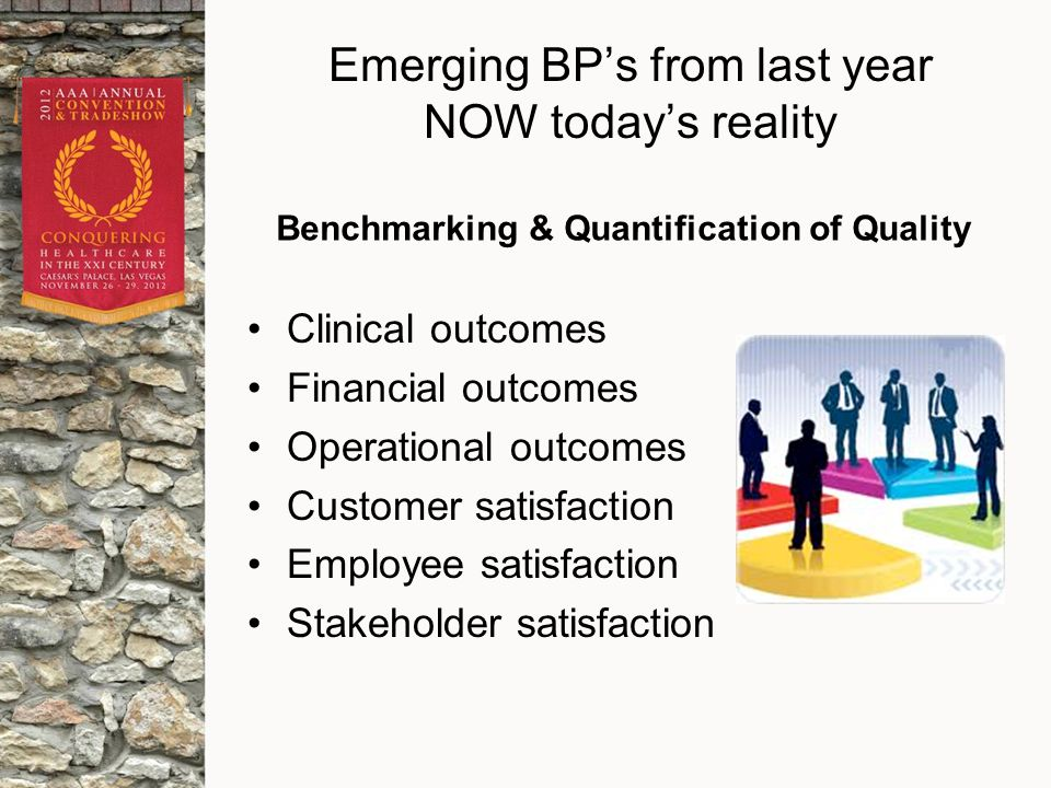 Emerging BP's from last year NOW today's reality Clinical outcomes Financial outcomes Operational outcomes Customer satisfaction Employee satisfaction Stakeholder satisfaction Benchmarking & Quantification of Quality