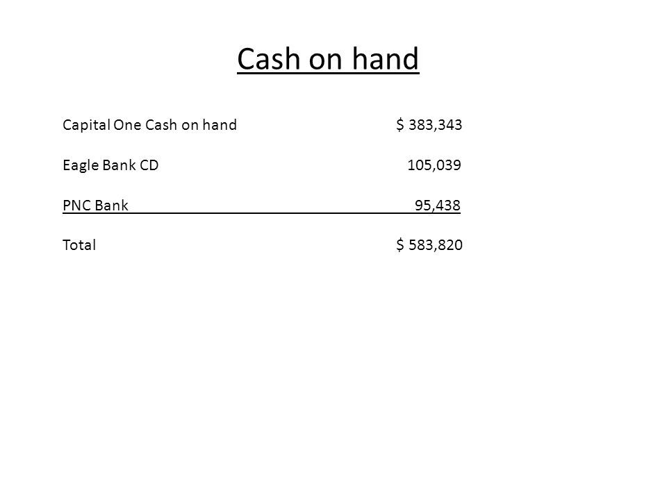 Cash on hand Capital One Cash on hand$ 383,343 Eagle Bank CD 105,039 PNC Bank 95,438 Total$ 583,820