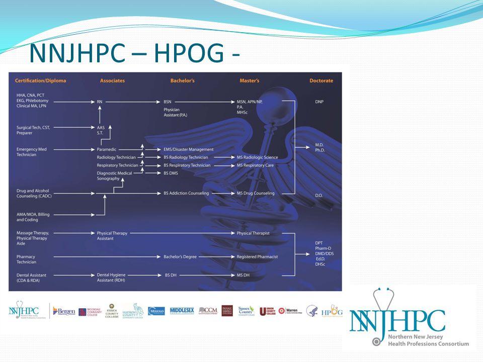 NNJHPC – HPOG -