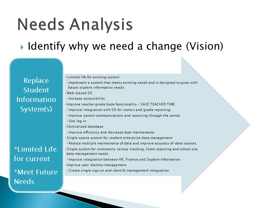  Identify why we need a change (Vision) Limited life for existing system Implement a system that meets existing needs and is designed to grow with fu