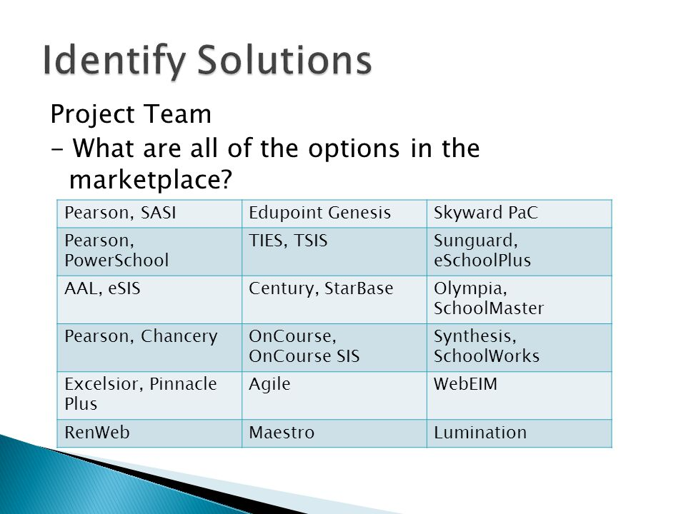 Project Team - What are all of the options in the marketplace? Pearson, SASIEdupoint GenesisSkyward PaC Pearson, PowerSchool TIES, TSISSunguard, eScho