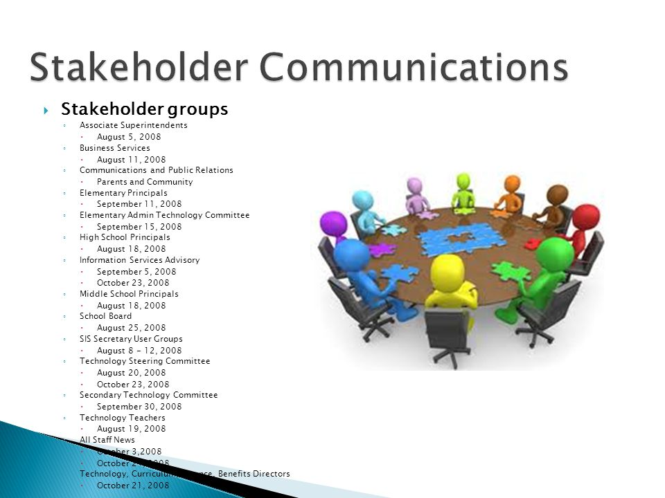  Stakeholder groups ◦ Associate Superintendents  August 5, 2008 ◦ Business Services  August 11, 2008 ◦ Communications and Public Relations  Parent