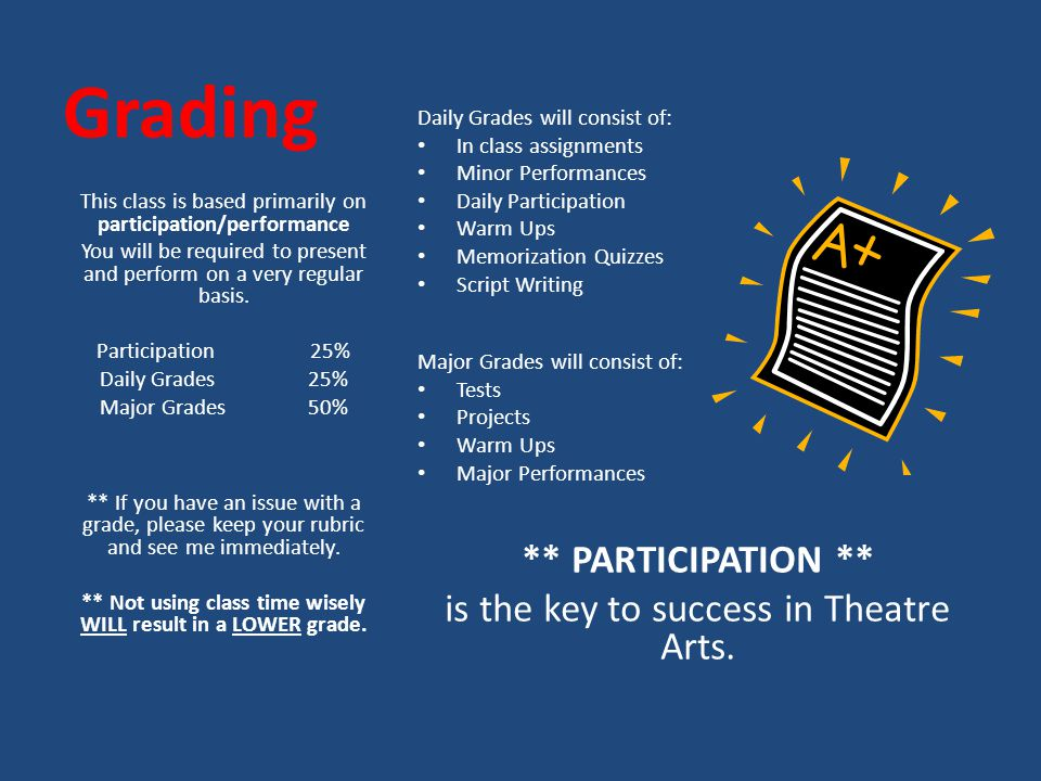 Grading Daily Grades will consist of: In class assignments Minor Performances Daily Participation Warm Ups Memorization Quizzes Script Writing Major Grades will consist of: Tests Projects Warm Ups Major Performances ** PARTICIPATION ** is the key to success in Theatre Arts.