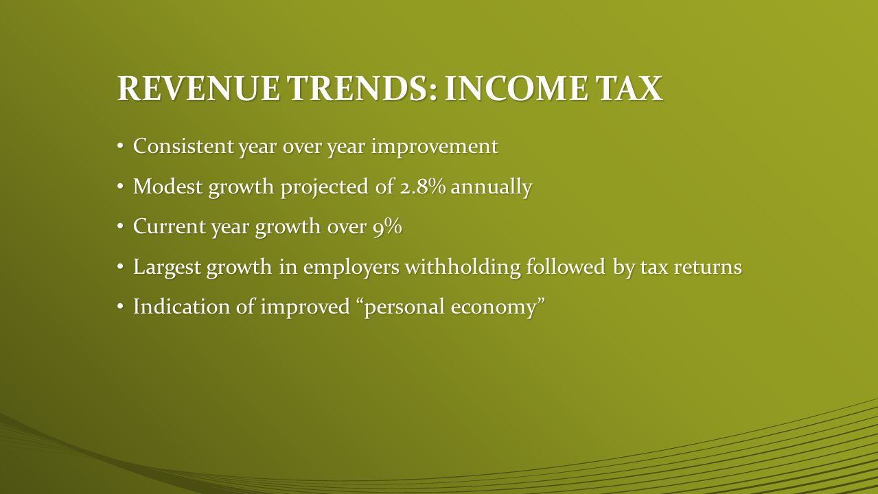 REVENUE TRENDS: INCOME TAX Consistent year over year improvement Consistent year over year improvement Modest growth projected of 2.8% annually Modest growth projected of 2.8% annually Current year growth over 9% Current year growth over 9% Largest growth in employers withholding followed by tax returns Largest growth in employers withholding followed by tax returns Indication of improved personal economy Indication of improved personal economy