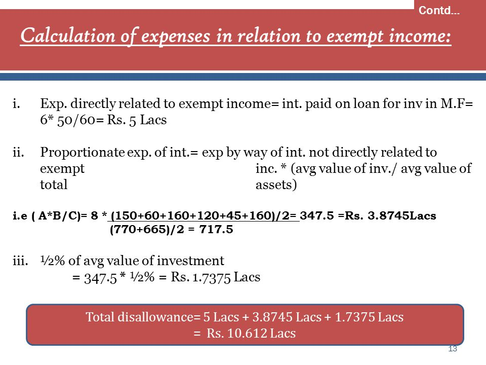 i.Exp. directly related to exempt income= int. paid on loan for inv in M.F= 6* 50/60= Rs.