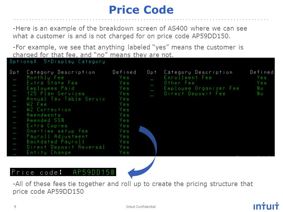 Intuit Confidential Price Code 5 -Here is an example of the breakdown screen of AS400 where we can see what a customer is and is not charged for on price code AP59DD150.