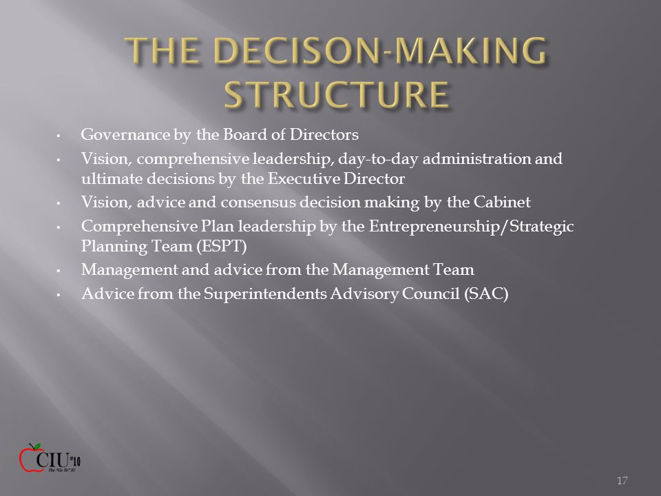Governance by the Board of Directors Vision, comprehensive leadership, day-to-day administration and ultimate decisions by the Executive Director Vision, advice and consensus decision making by the Cabinet Comprehensive Plan leadership by the Entrepreneurship/Strategic Planning Team (ESPT) Management and advice from the Management Team Advice from the Superintendents Advisory Council (SAC) 17