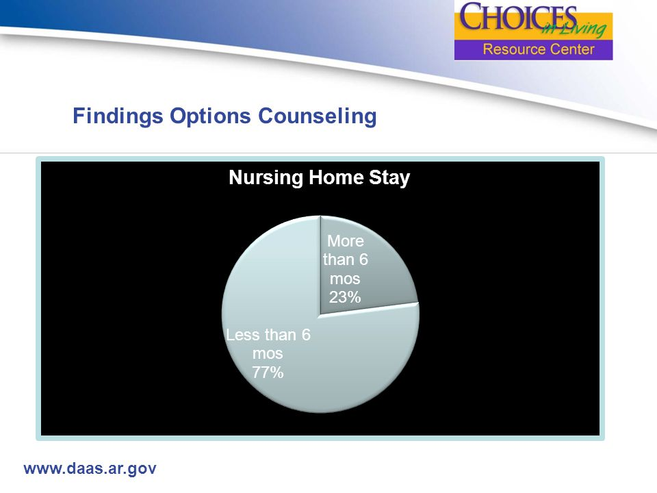 www.daas.ar.gov Findings Options Counseling