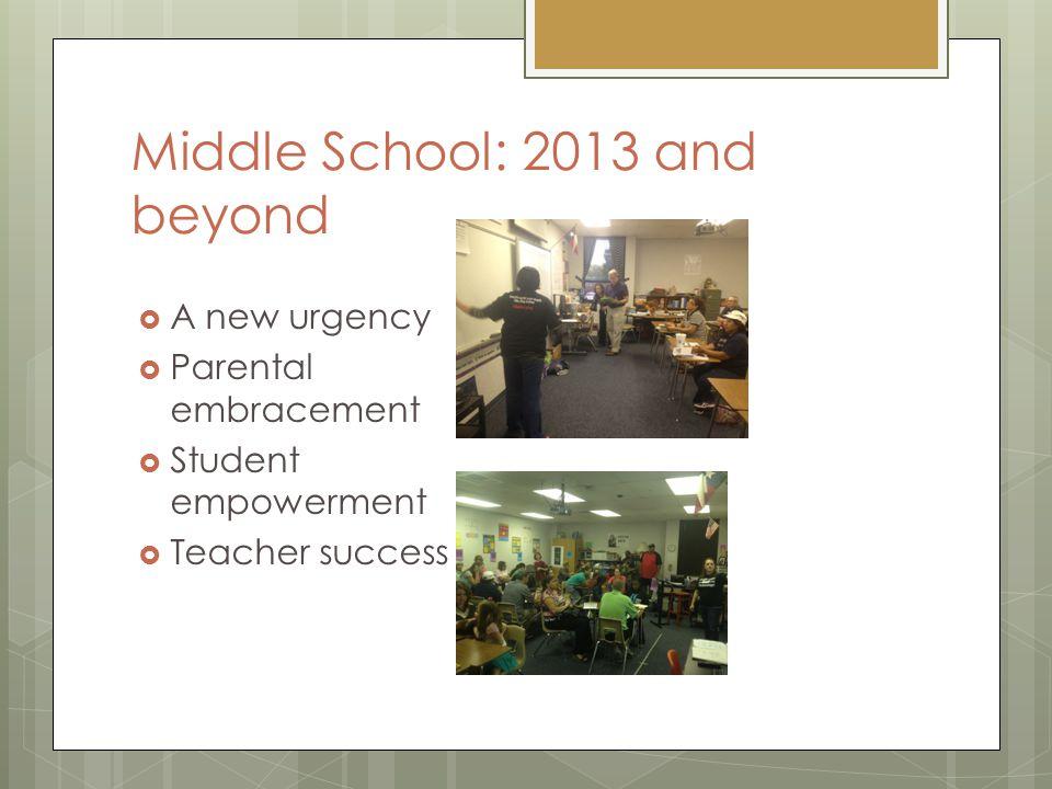 Middle School: 2013 and beyond  A new urgency  Parental embracement  Student empowerment  Teacher success