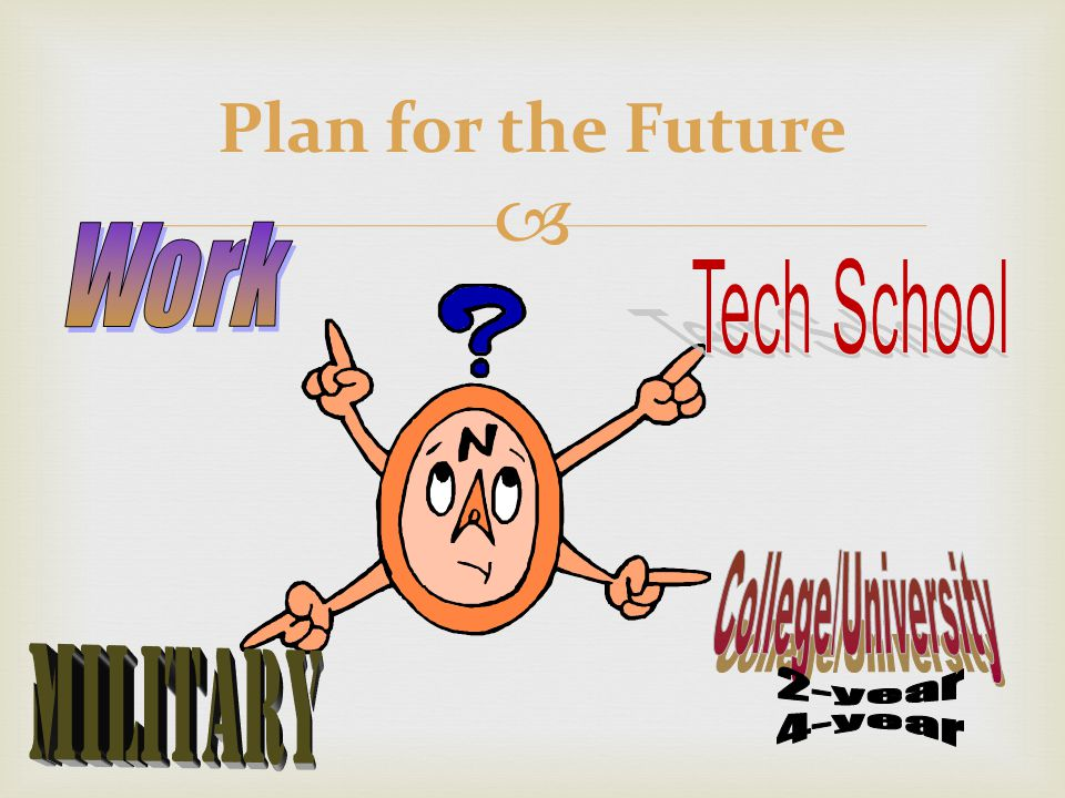  Plan for the Future