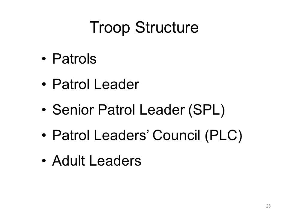 Troop Structure Patrols Patrol Leader Senior Patrol Leader (SPL) Patrol Leaders' Council (PLC) Adult Leaders 28