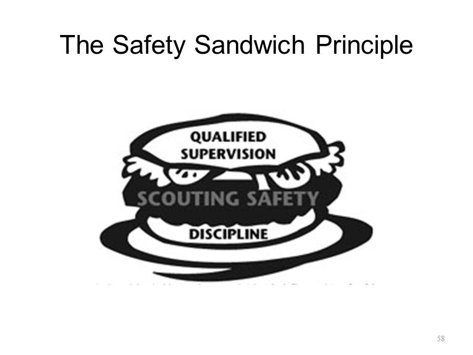 The Safety Sandwich Principle 58