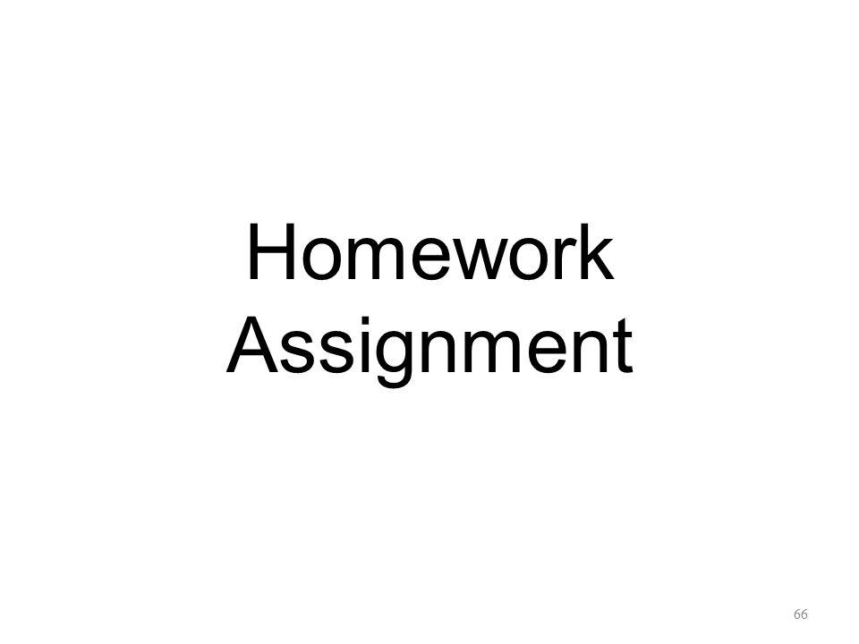 Homework Assignment 66