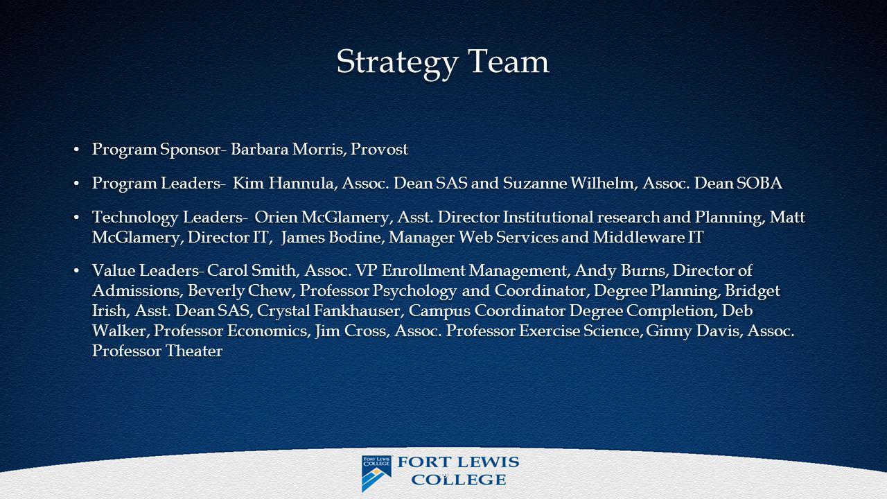 Strategy Team Program Sponsor- Barbara Morris, Provost Program Sponsor- Barbara Morris, Provost Program Leaders- Kim Hannula, Assoc.