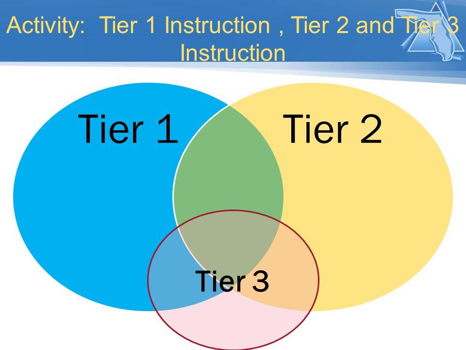 Activity: Tier 1 Instruction, Tier 2 and Tier 3 Instruction Tier 1Tier 2 Tier 3