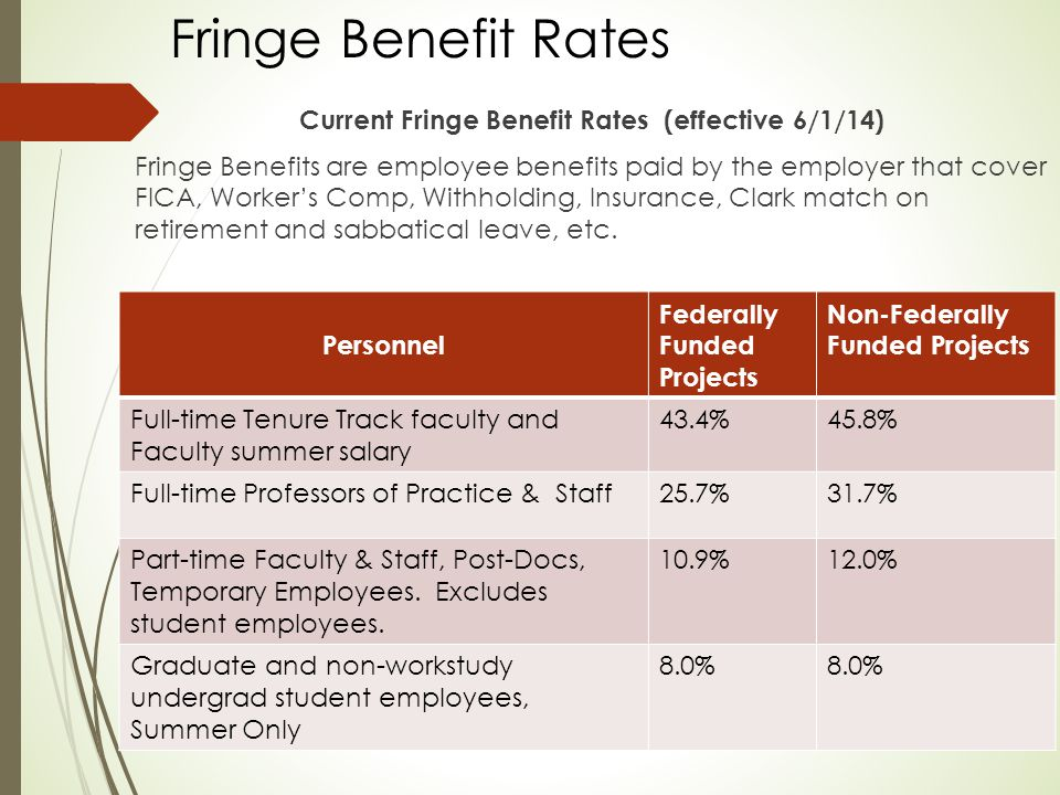 Fringe Benefit Rates Current Fringe Benefit Rates (effective 6/1/14) Fringe Benefits are employee benefits paid by the employer that cover FICA, Worker's Comp, Withholding, Insurance, Clark match on retirement and sabbatical leave, etc.