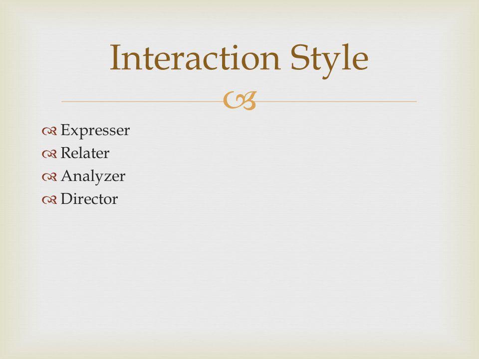   Expresser  Relater  Analyzer  Director Interaction Style