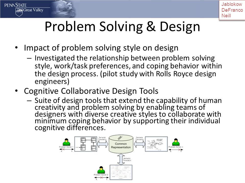 Problem Solving & Design Impact of problem solving style on design – Investigated the relationship between problem solving style, work/task preferences, and coping behavior within the design process.