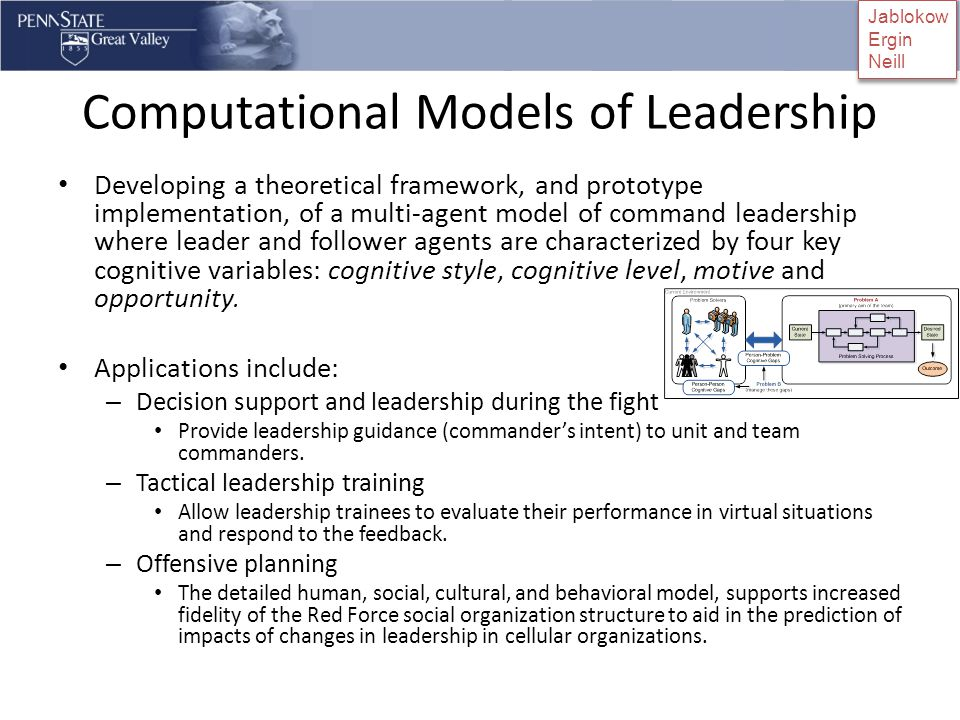Computational Models of Leadership Developing a theoretical framework, and prototype implementation, of a multi-agent model of command leadership where leader and follower agents are characterized by four key cognitive variables: cognitive style, cognitive level, motive and opportunity.