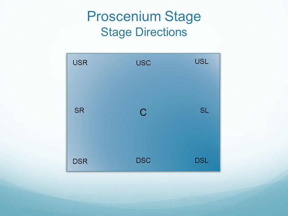 Proscenium Stage Stage Directions C USC SRSL USR USL DSLDSC DSR