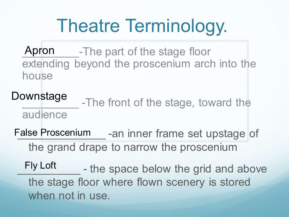 Theatre Terminology.