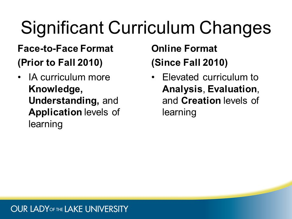 Significant Curriculum Changes Face-to-Face Format (Prior to Fall 2010) IA curriculum more Knowledge, Understanding, and Application levels of learning Online Format (Since Fall 2010) Elevated curriculum to Analysis, Evaluation, and Creation levels of learning