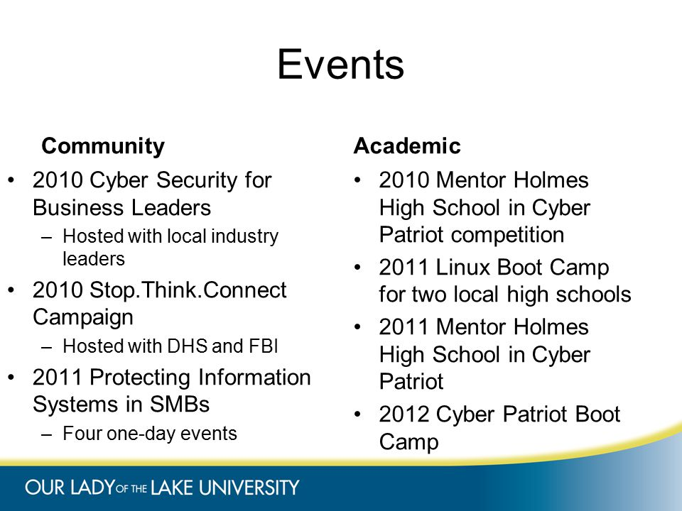 Events Community 2010 Cyber Security for Business Leaders –Hosted with local industry leaders 2010 Stop.Think.Connect Campaign –Hosted with DHS and FBI 2011 Protecting Information Systems in SMBs –Four one-day events Academic 2010 Mentor Holmes High School in Cyber Patriot competition 2011 Linux Boot Camp for two local high schools 2011 Mentor Holmes High School in Cyber Patriot 2012 Cyber Patriot Boot Camp