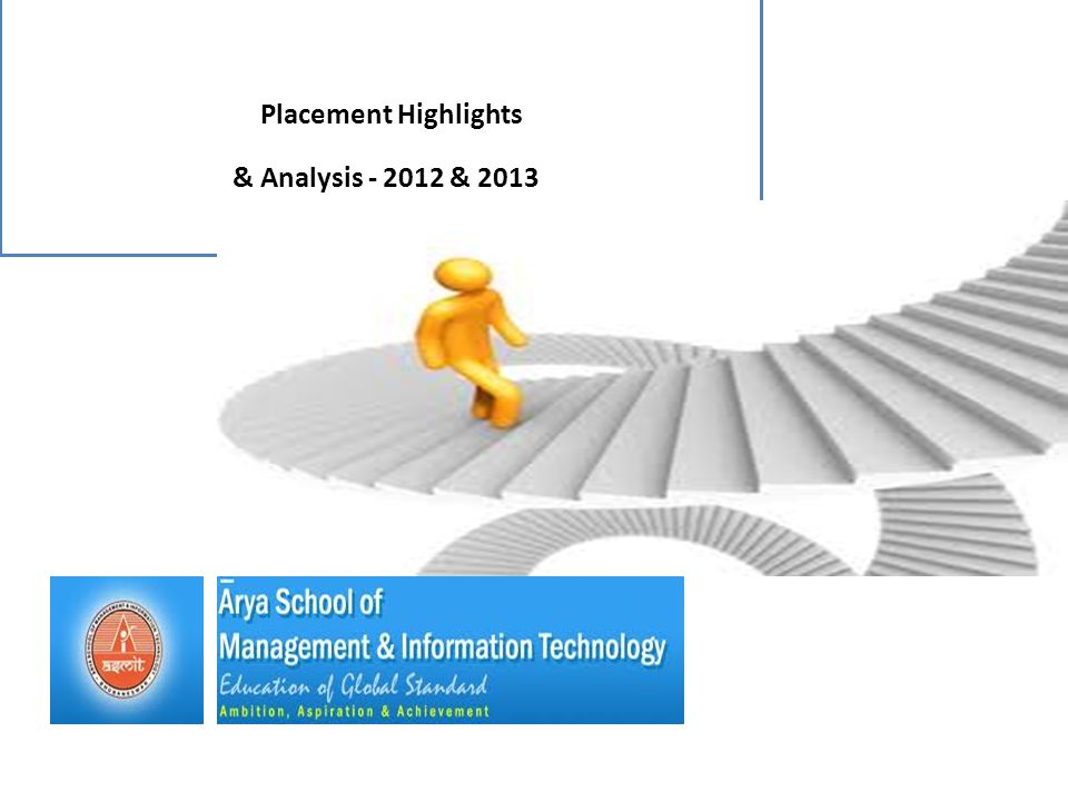Placement Highlights & Analysis - 2012 & 2013