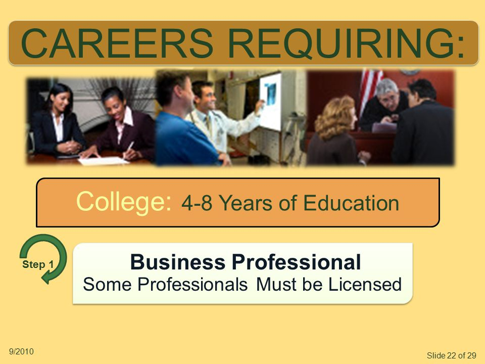 Slide 22 of 29 9/2010 CAREERS REQUIRING: College: 4-8 Years of Education Business Professional Some Professionals Must be Licensed Business Professional Some Professionals Must be Licensed Step 1